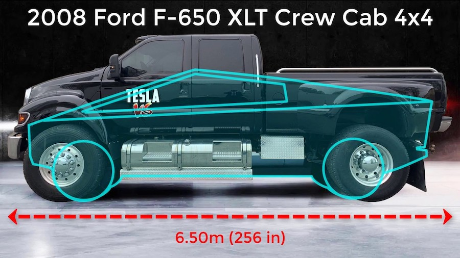 See How Tesla Cybertruck Size Compares To Current Pickup Trucks, SUVs, Cars
